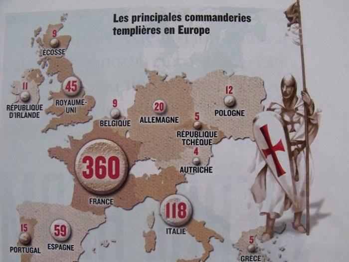 Templar Numbers